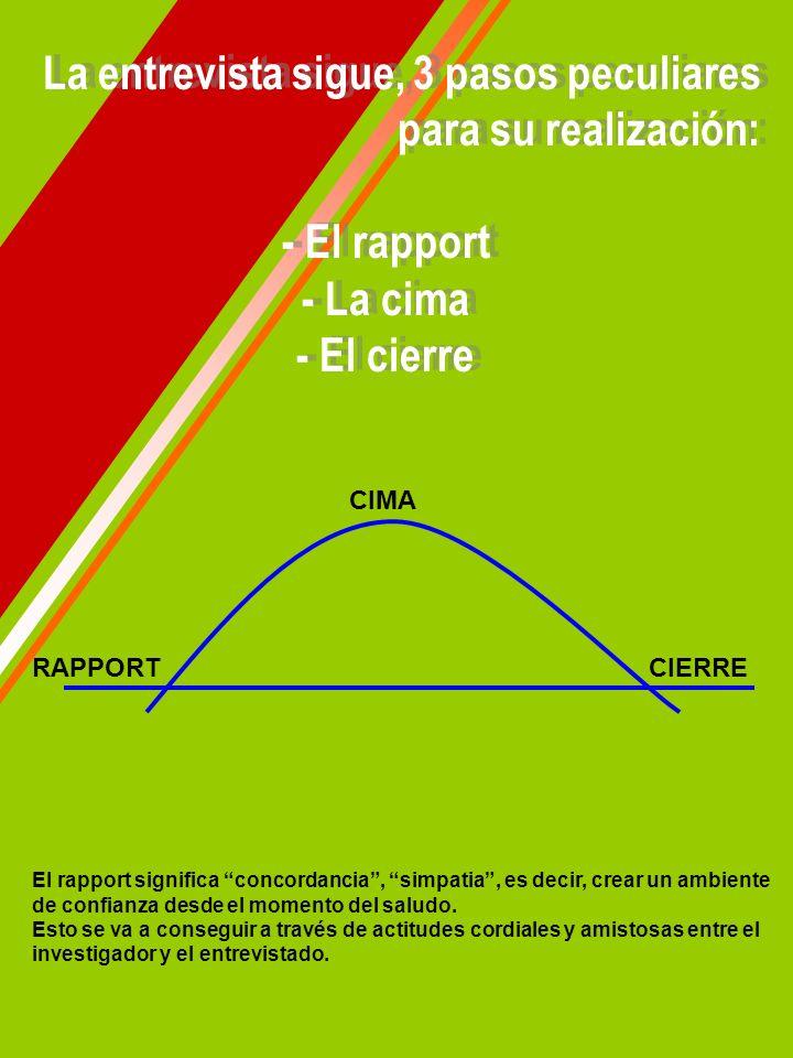 - El rapport - La cima - El cierre