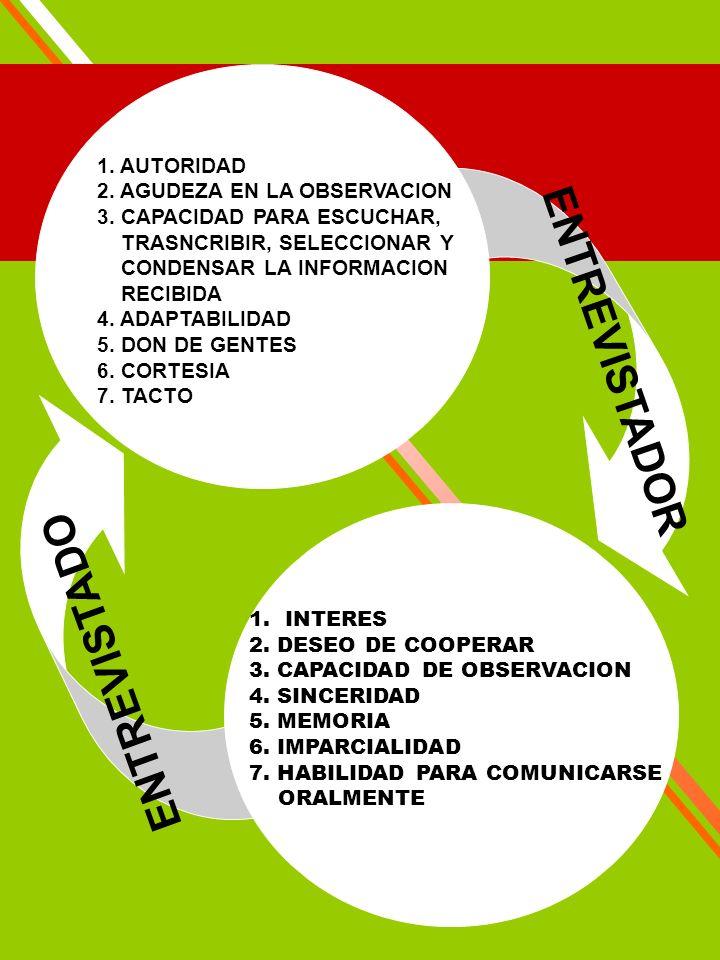 ENTREVISTADOR ENTREVISTADO 1. AUTORIDAD 2. AGUDEZA EN LA OBSERVACION
