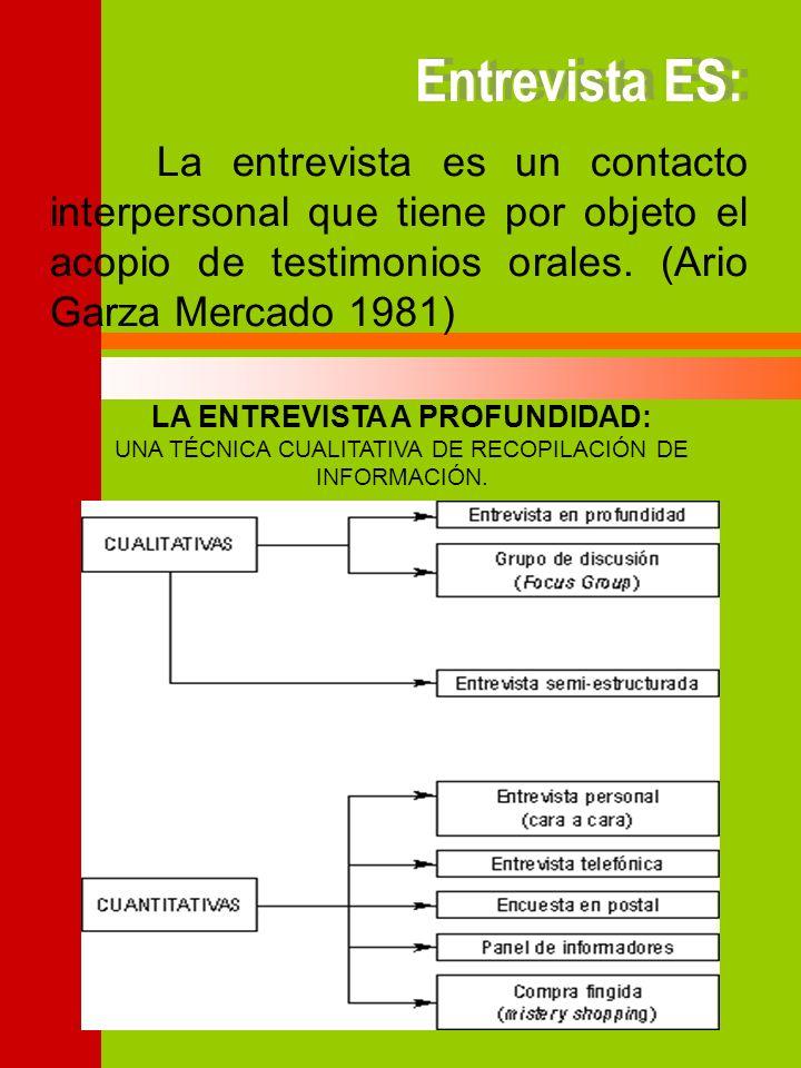 Entrevista ES: La entrevista es un contacto interpersonal que tiene por objeto el acopio de testimonios orales. (Ario Garza Mercado 1981)