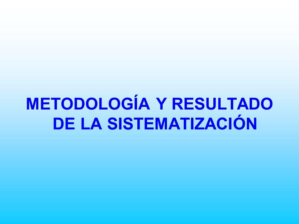 METODOLOGÍA Y RESULTADO DE LA SISTEMATIZACIÓN