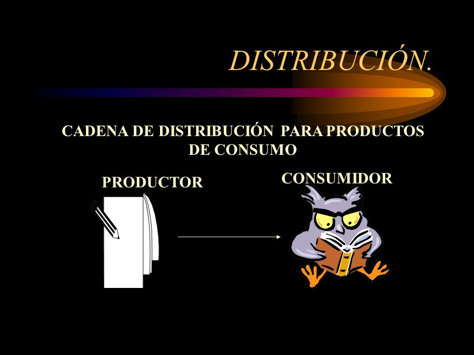 CADENA DE DISTRIBUCIÓN PARA PRODUCTOS DE CONSUMO