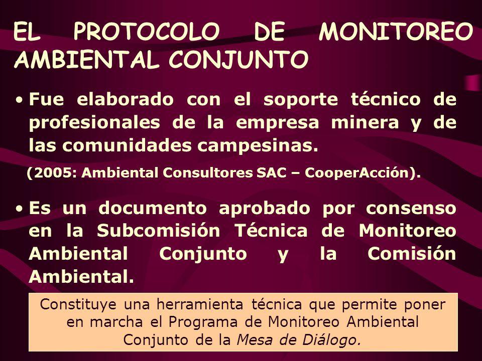 EL PROTOCOLO DE MONITOREO AMBIENTAL CONJUNTO