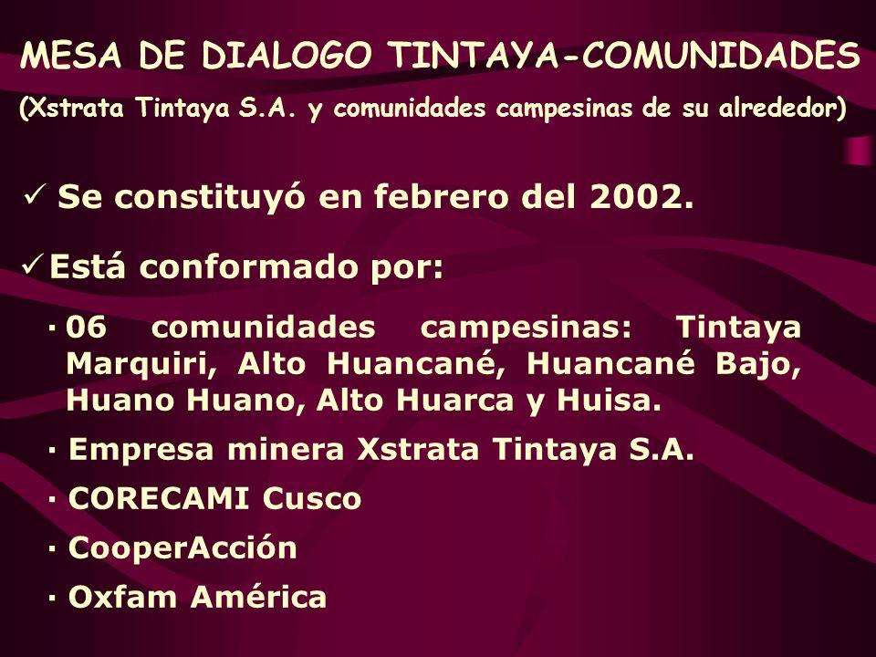 MESA DE DIALOGO TINTAYA-COMUNIDADES