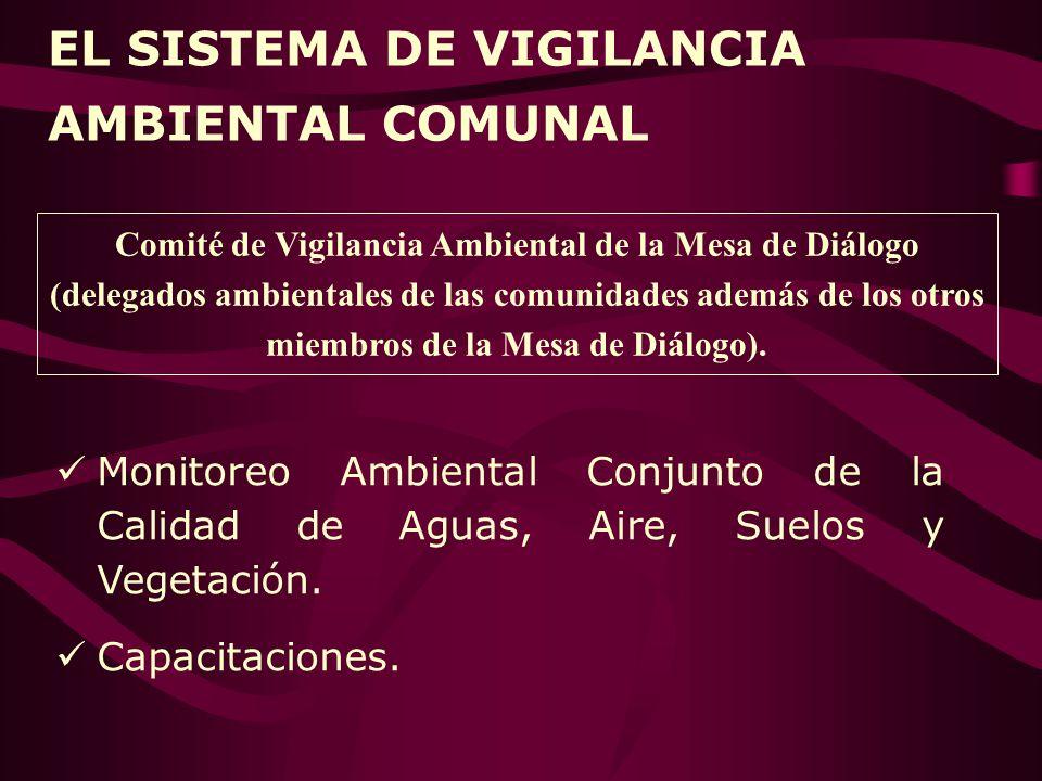 EL SISTEMA DE VIGILANCIA AMBIENTAL COMUNAL