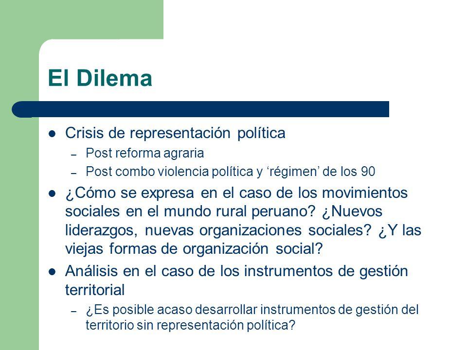 El Dilema Crisis de representación política