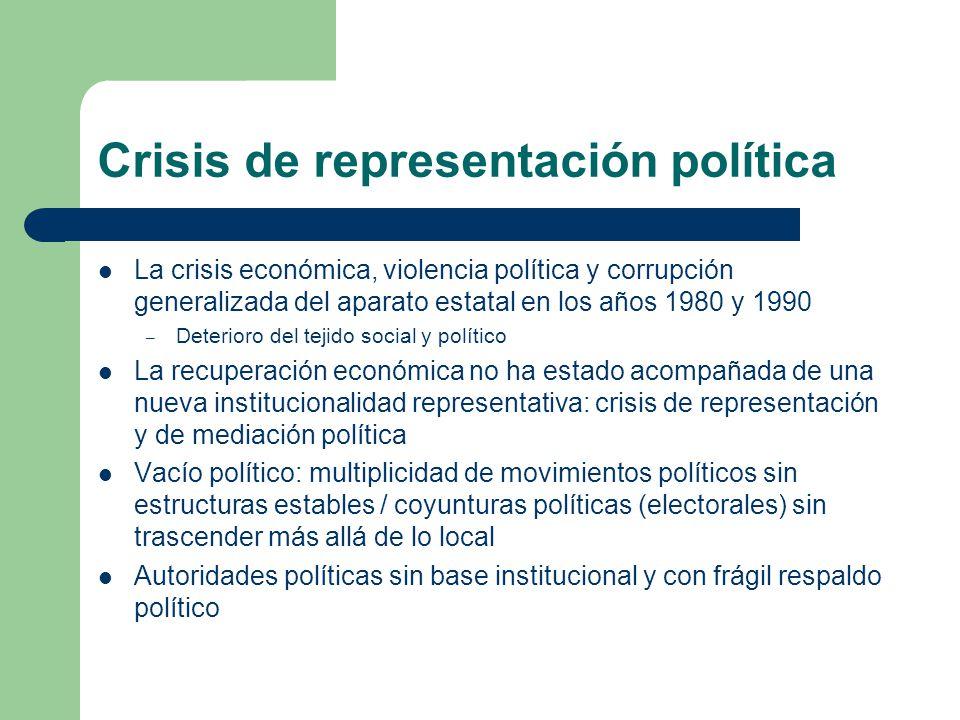 Crisis de representación política