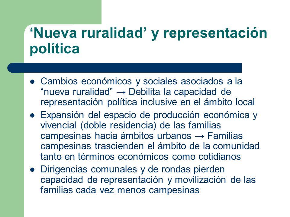 'Nueva ruralidad' y representación política