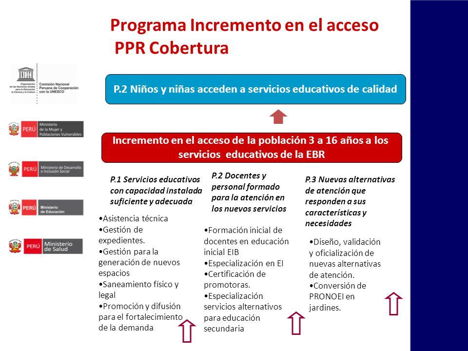 Programa Incremento en el acceso PPR Cobertura