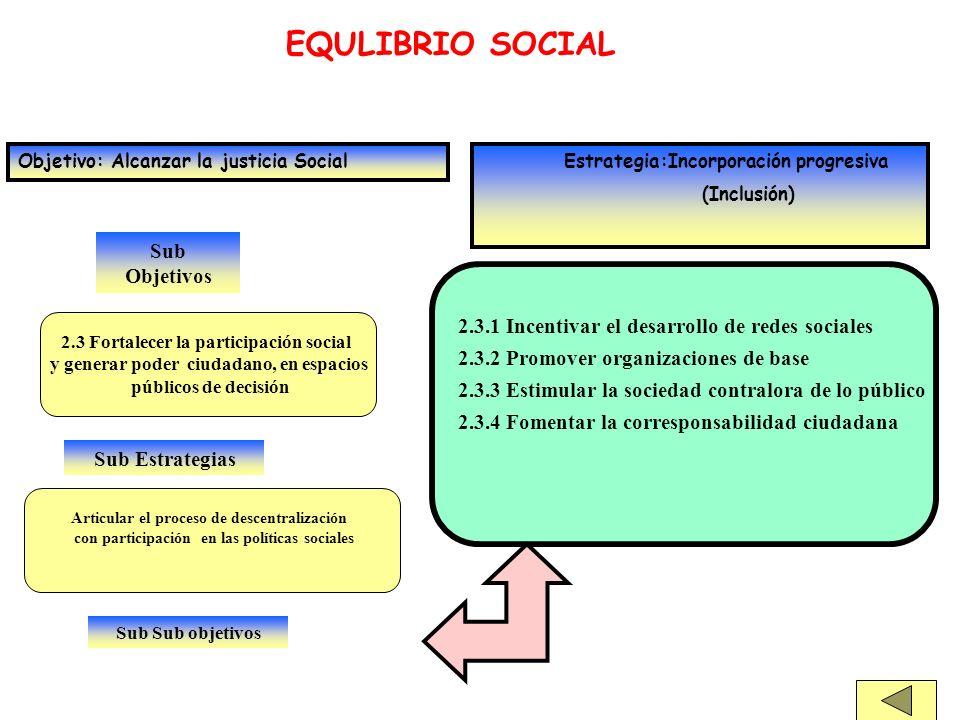 EQULIBRIO SOCIAL Sub Objetivos