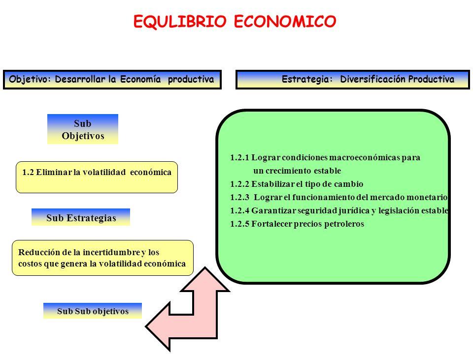1.2 Eliminar la volatilidad económica