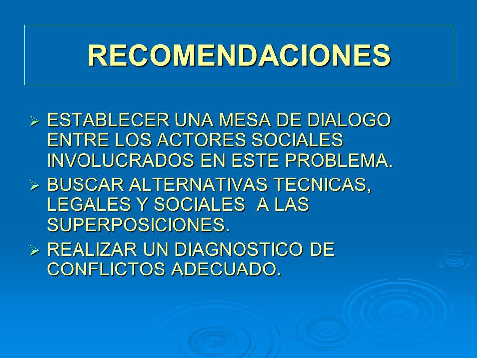 RECOMENDACIONES ESTABLECER UNA MESA DE DIALOGO ENTRE LOS ACTORES SOCIALES INVOLUCRADOS EN ESTE PROBLEMA.