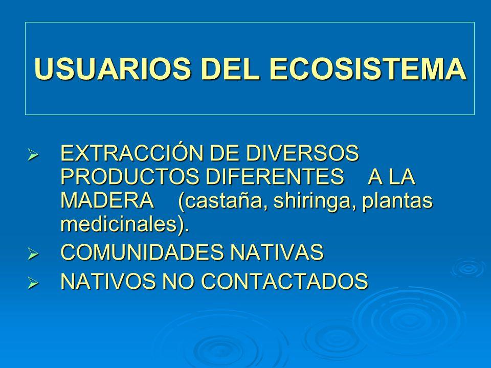 USUARIOS DEL ECOSISTEMA