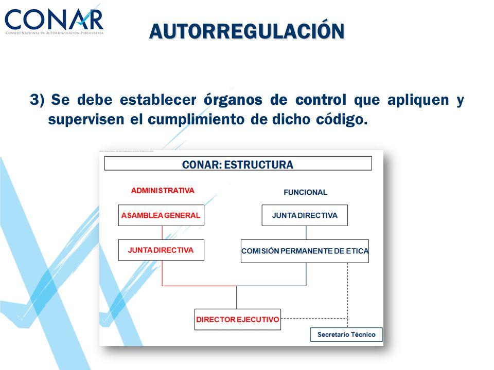 AUTORREGULACIÓN 3) Se debe establecer órganos de control que apliquen y supervisen el cumplimiento de dicho código.