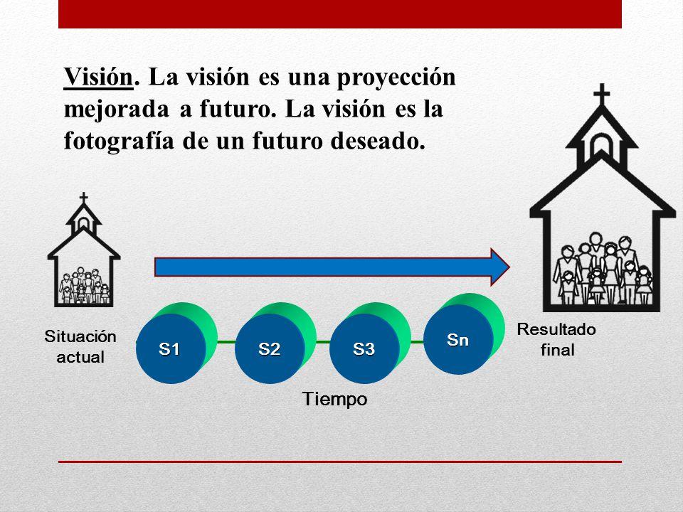 Visión. La visión es una proyección mejorada a futuro