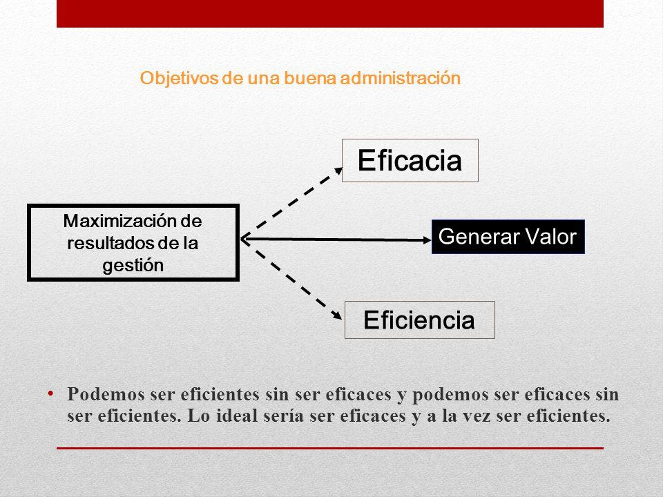 Eficacia Eficiencia Generar Valor