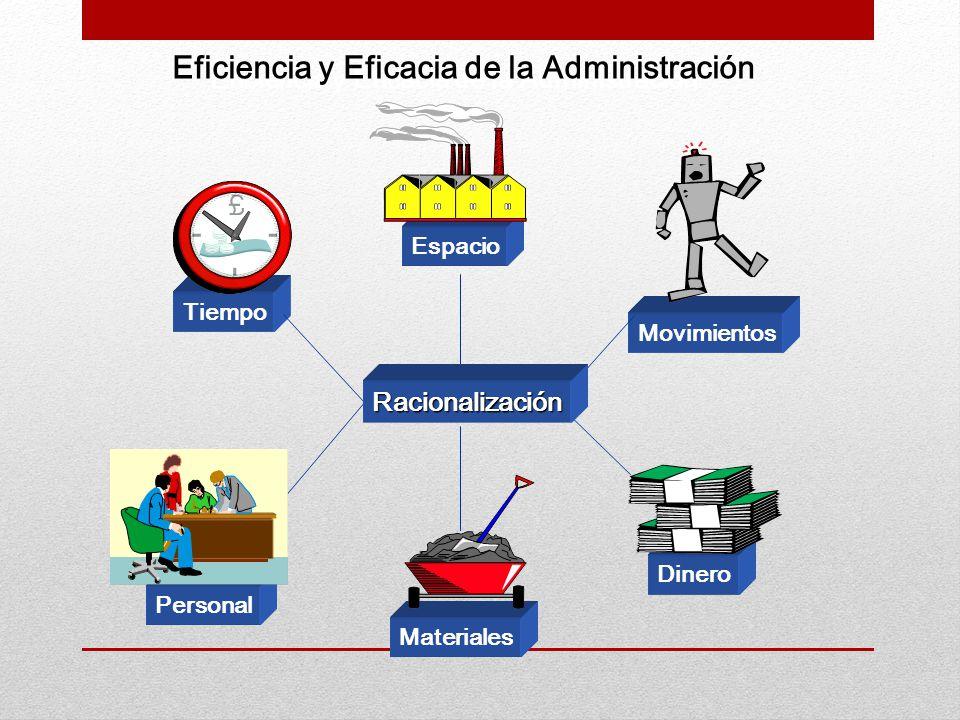 Eficiencia y Eficacia de la Administración