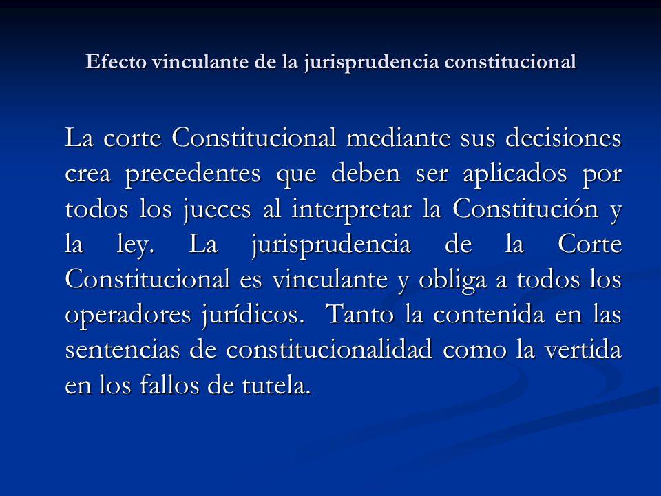 Efecto vinculante de la jurisprudencia constitucional