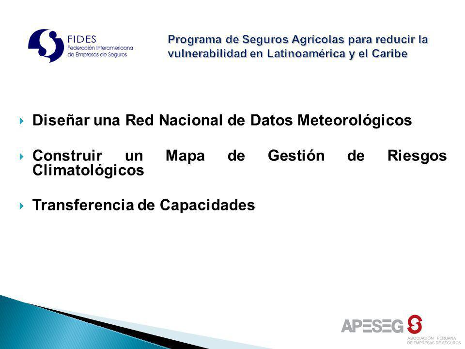 Diseñar una Red Nacional de Datos Meteorológicos