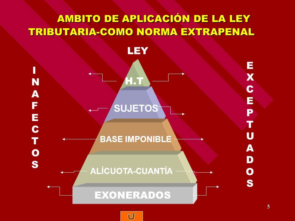 AMBITO DE APLICACIÓN DE LA LEY TRIBUTARIA-COMO NORMA EXTRAPENAL
