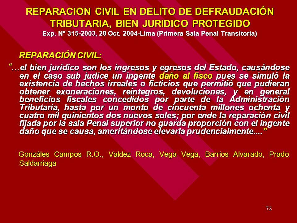 REPARACION CIVIL EN DELITO DE DEFRAUDACIÓN TRIBUTARIA, BIEN JURIDICO PROTEGIDO Exp. N° 315-2003, 28 Oct. 2004-Lima (Primera Sala Penal Transitoria)