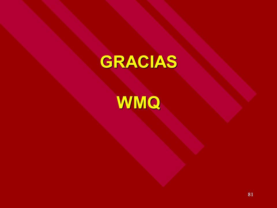 GRACIAS WMQ