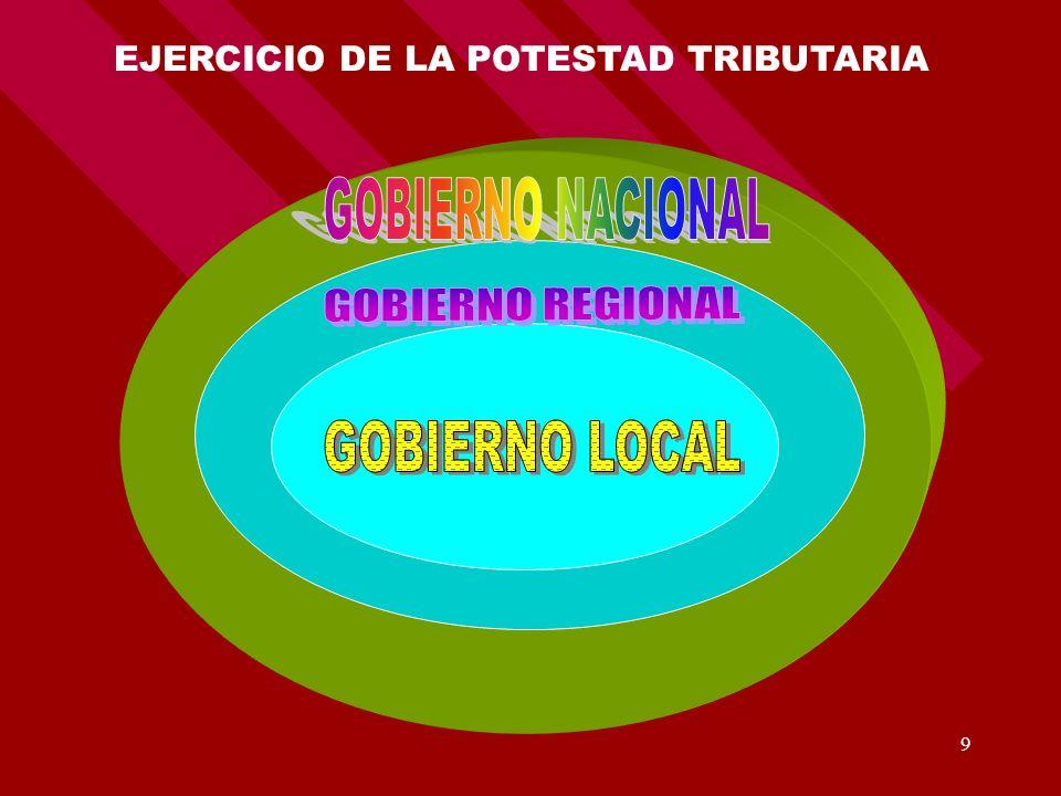 EJERCICIO DE LA POTESTAD TRIBUTARIA