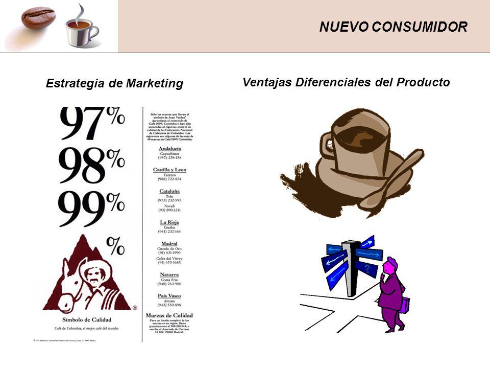 NUEVO CONSUMIDOR Estrategia de Marketing