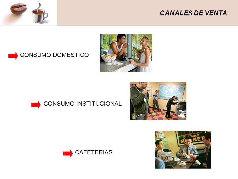 CANALES DE VENTA CONSUMO DOMESTICO CONSUMO INSTITUCIONAL CAFETERIAS