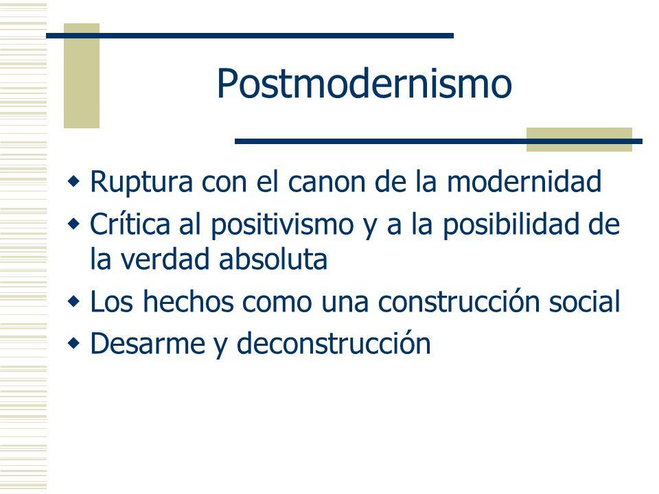Postmodernismo Ruptura con el canon de la modernidad
