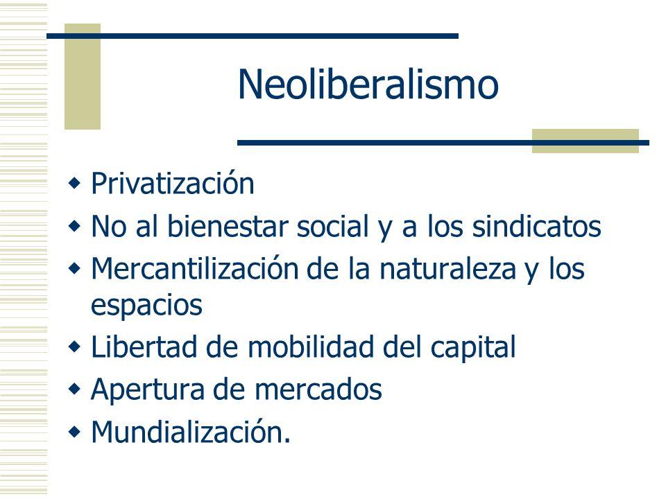 Neoliberalismo Privatización No al bienestar social y a los sindicatos