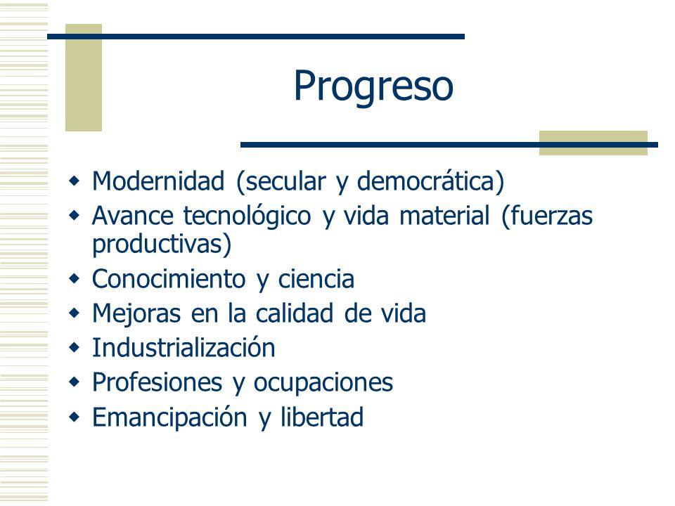 Progreso Modernidad (secular y democrática)