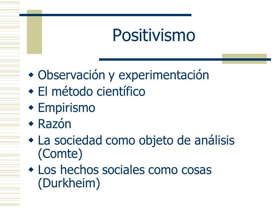 Positivismo Observación y experimentación El método científico