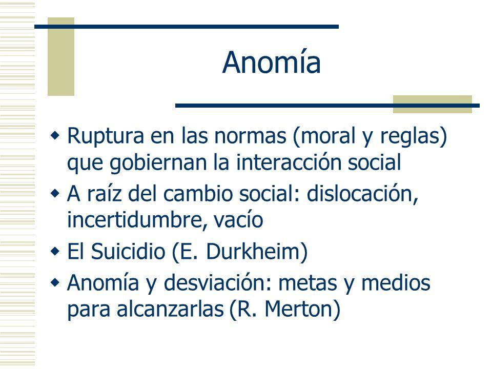 AnomíaRuptura en las normas (moral y reglas) que gobiernan la interacción social. A raíz del cambio social: dislocación, incertidumbre, vacío.