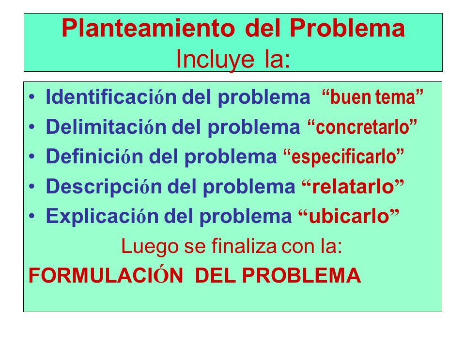 Planteamiento del Problema Incluye la: