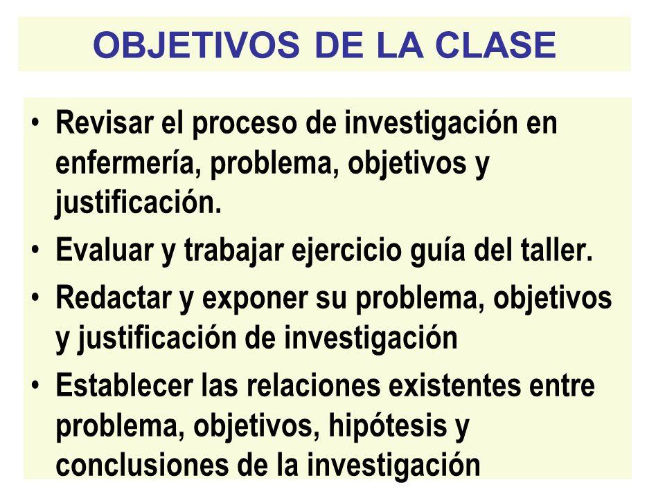 OBJETIVOS DE LA CLASE Revisar el proceso de investigación en enfermería, problema, objetivos y justificación.