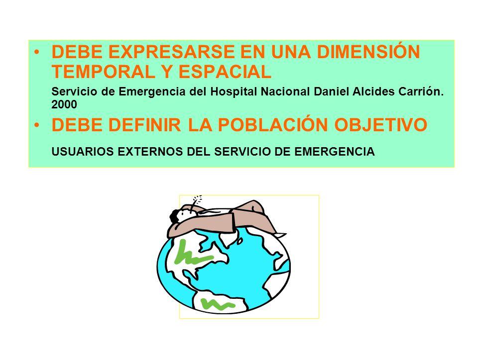 DEBE EXPRESARSE EN UNA DIMENSIÓN TEMPORAL Y ESPACIAL