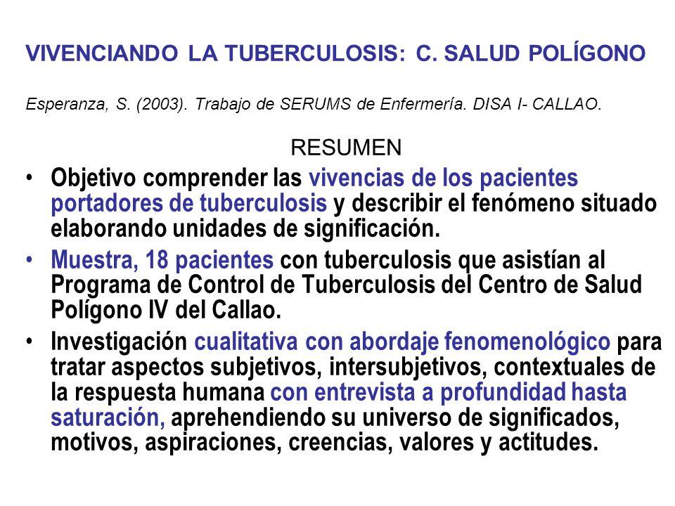 VIVENCIANDO LA TUBERCULOSIS: C. SALUD POLÍGONO