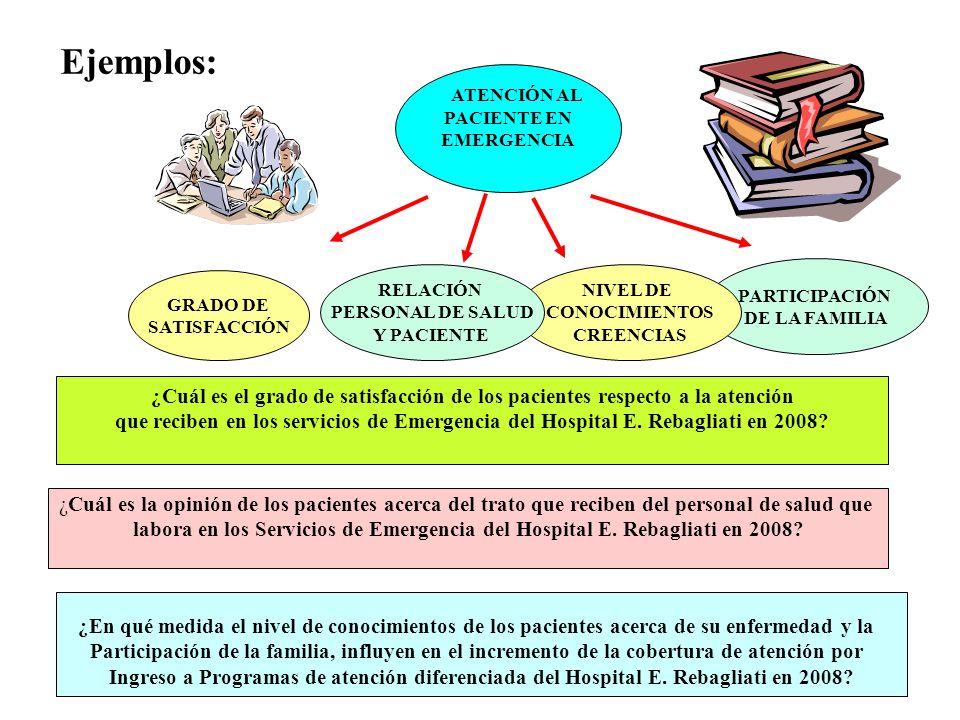 Ejemplos: ATENCIÓN AL. PACIENTE EN. EMERGENCIA. PARTICIPACIÓN. DE LA FAMILIA. GRADO DE. SATISFACCIÓN.