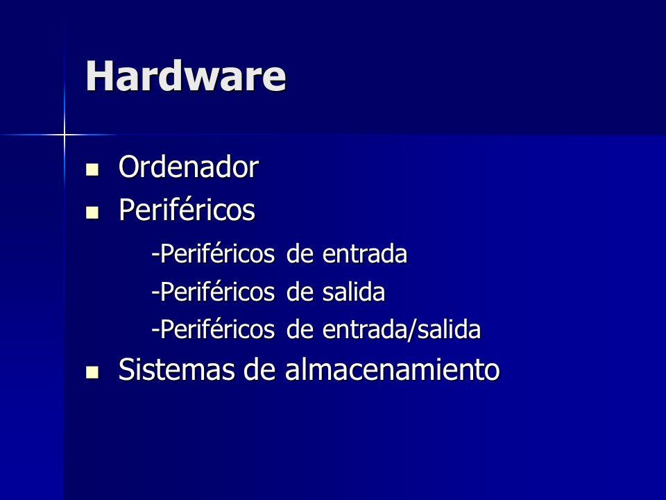 Hardware Ordenador Periféricos -Periféricos de entrada