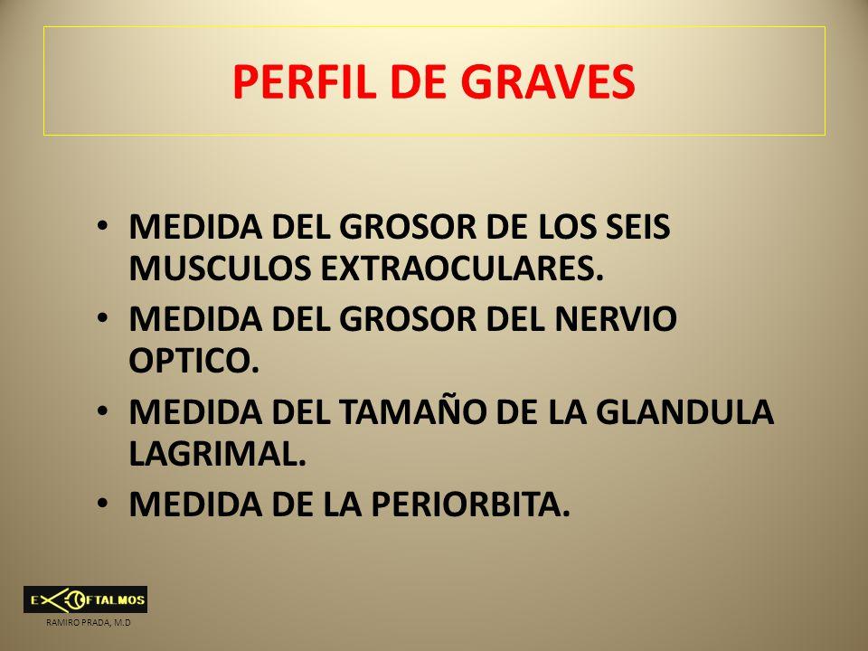 PERFIL DE GRAVES MEDIDA DEL GROSOR DE LOS SEIS MUSCULOS EXTRAOCULARES.