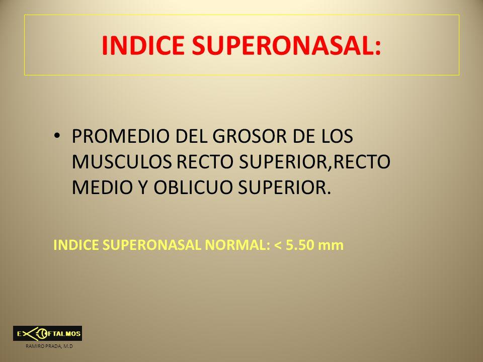 INDICE SUPERONASAL: PROMEDIO DEL GROSOR DE LOS MUSCULOS RECTO SUPERIOR,RECTO MEDIO Y OBLICUO SUPERIOR.