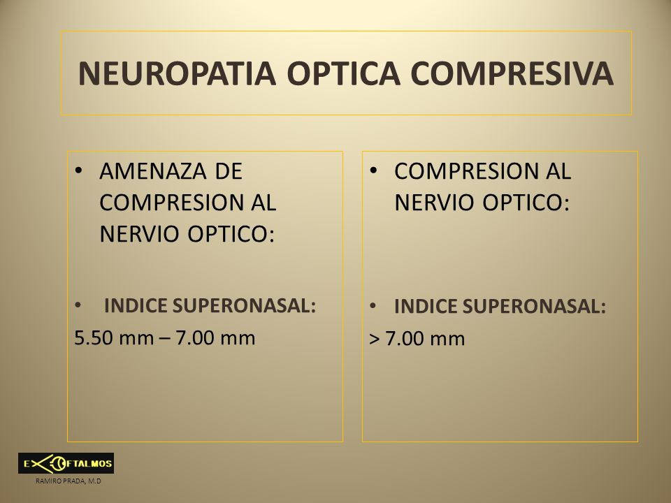NEUROPATIA OPTICA COMPRESIVA