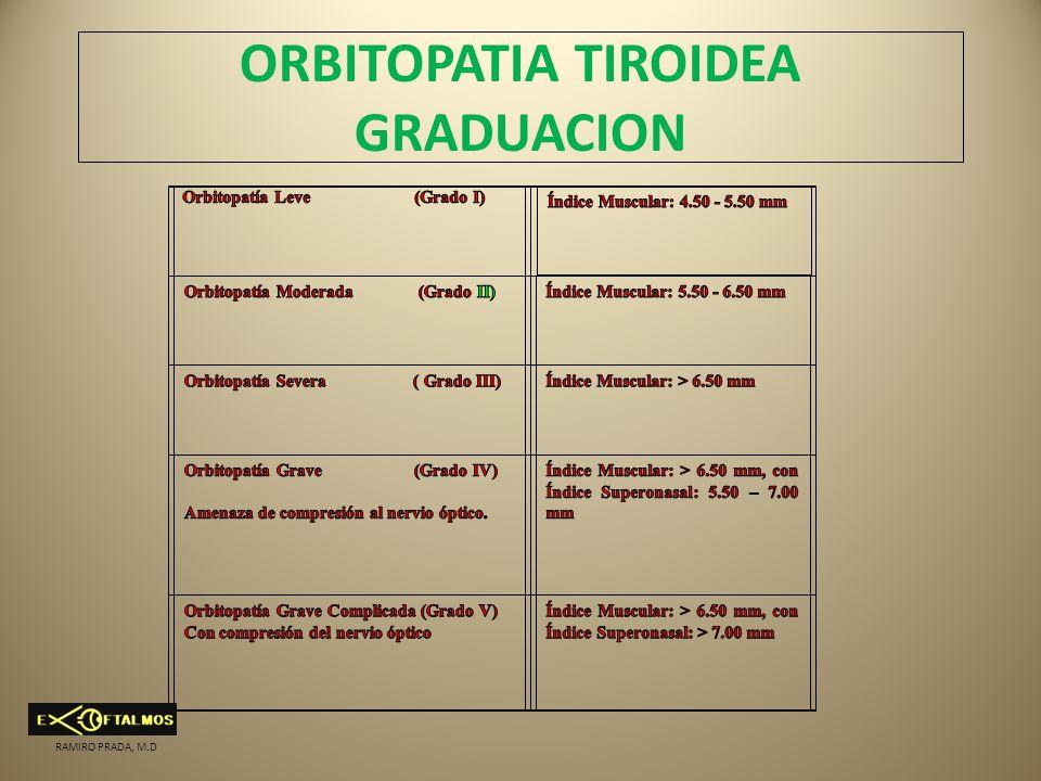 ORBITOPATIA TIROIDEA GRADUACION