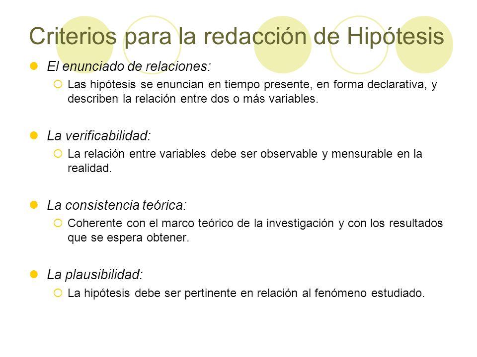 Criterios para la redacción de Hipótesis