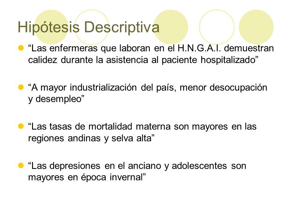 Hipótesis Descriptiva