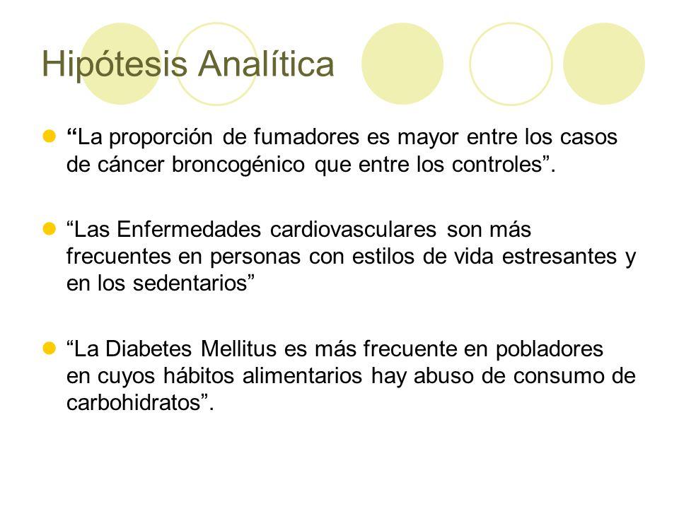 Hipótesis Analítica La proporción de fumadores es mayor entre los casos de cáncer broncogénico que entre los controles .