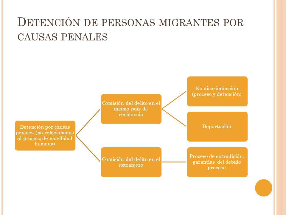 Detención de personas migrantes por causas penales