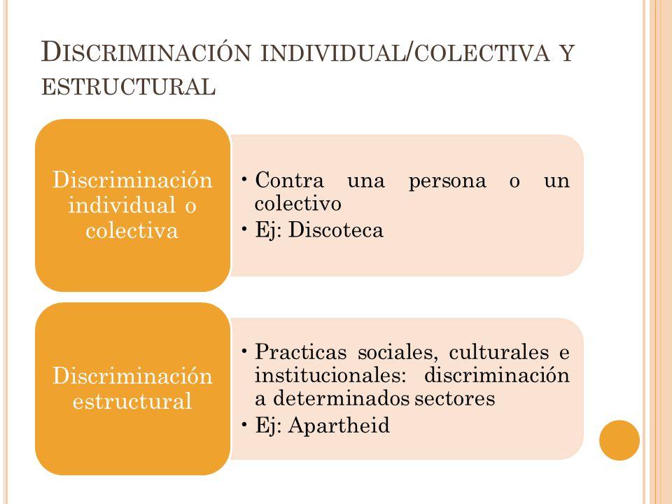 Discriminación individual/colectiva y estructural