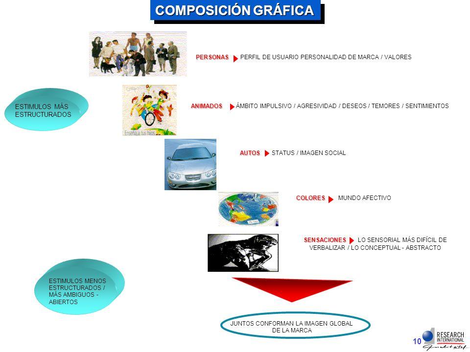 COMPOSICIÓN GRÁFICA ESTIMULOS MÁS ESTRUCTURADOS