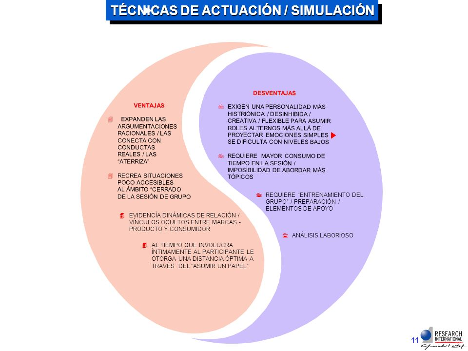 TÉCNICAS DE ACTUACIÓN / SIMULACIÓN